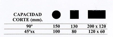 Sierra de cinta Fabris 210/M