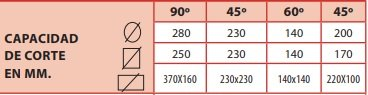 Sierra de cinta Fat 350 CNC