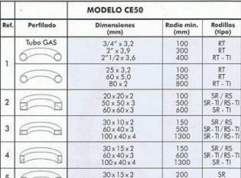 Curvadora de perfiles ERCOLINA modelo CE.