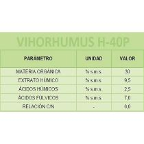 Abono orgánico-mineral NPK 4-3-16 +2MgO