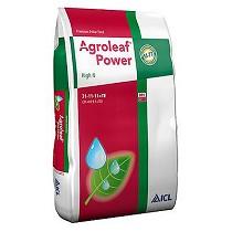Fertilizantes solubles únicos