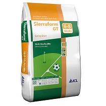 Fertilizantes minerales micro-granulados