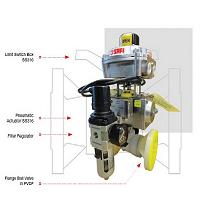 Válvulas de control automatizadas