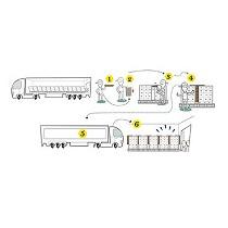 Voidfillers para rellenar los huecos entre palets en contenedores de camión Niupack