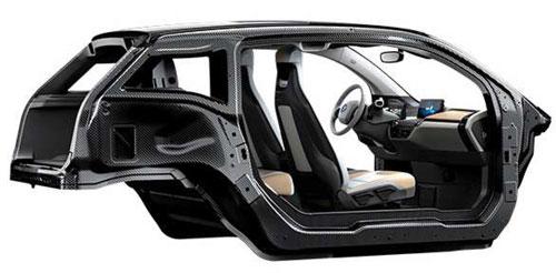 La Fibra De Carbono Se Abre Paso En Automoci 243 N Pl 225 Stico