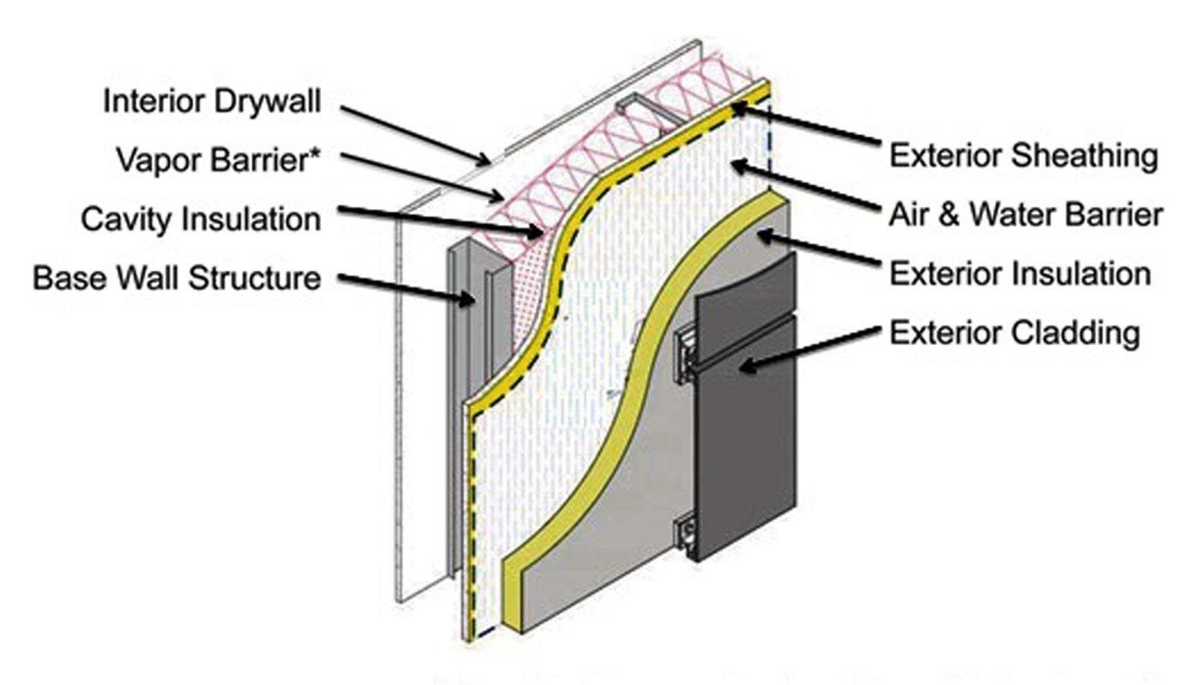 Biocomposites para fachadas ventiladas pl stico - Materiales de construccion para fachadas ...