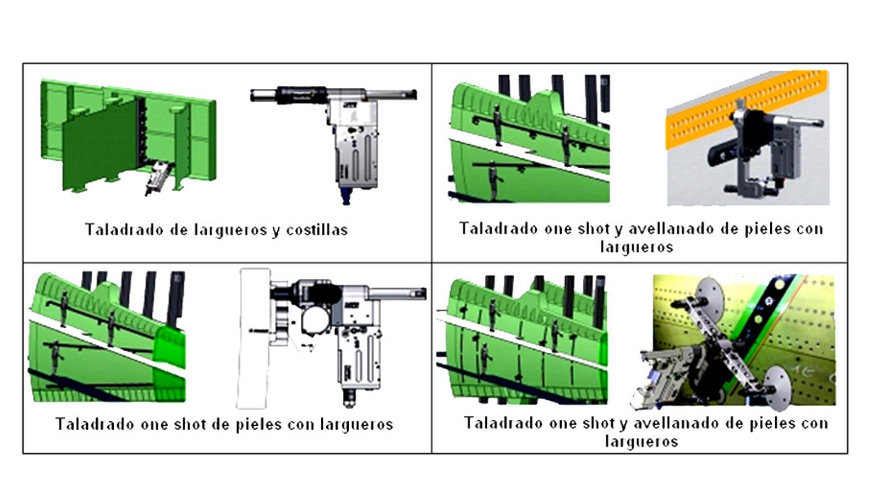 Desarrollos en la automatización del taladrado de estructuras ...
