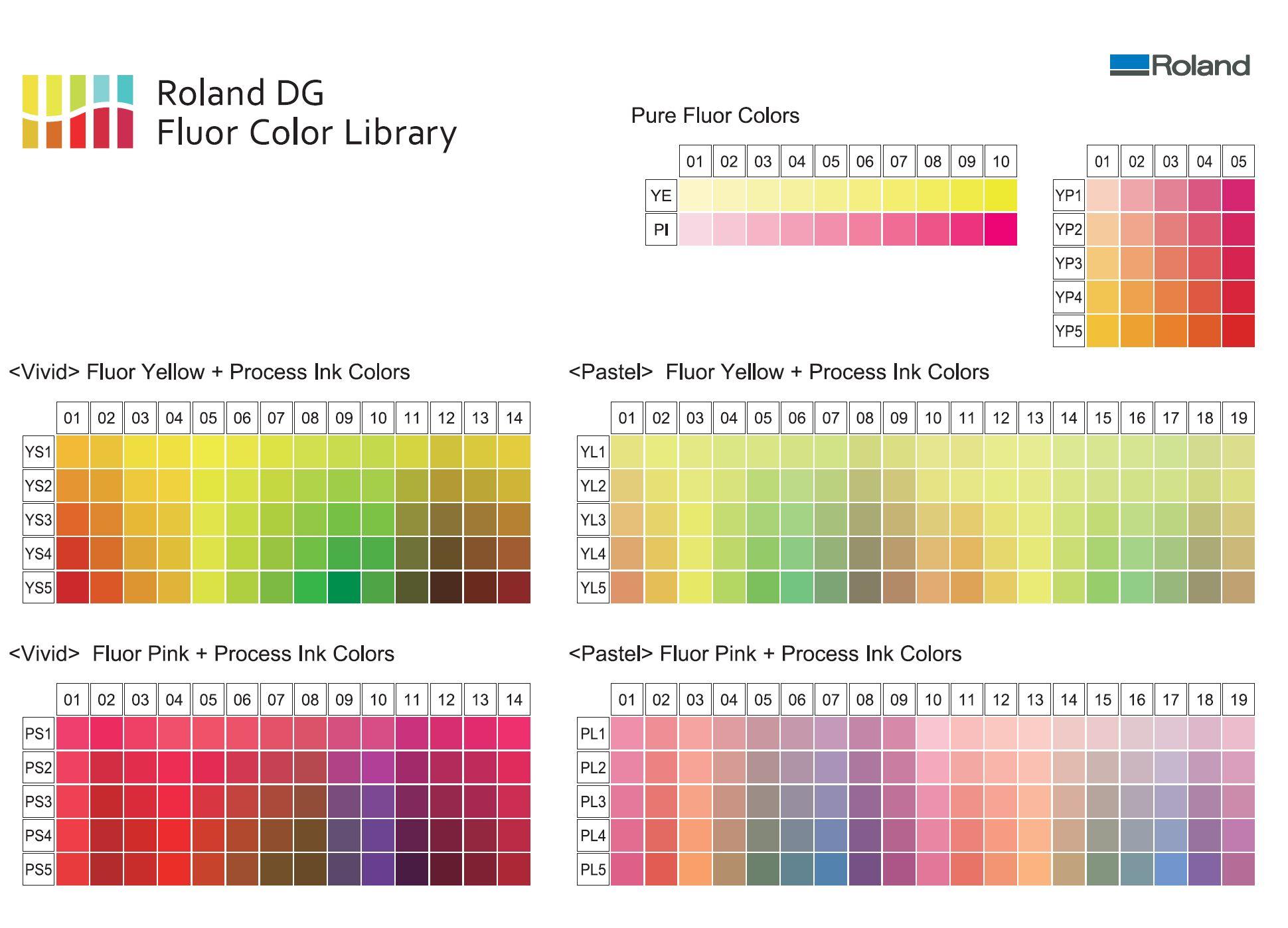 Roland Dg Presenta En Drupa La Tinta Fluorescente Para Su