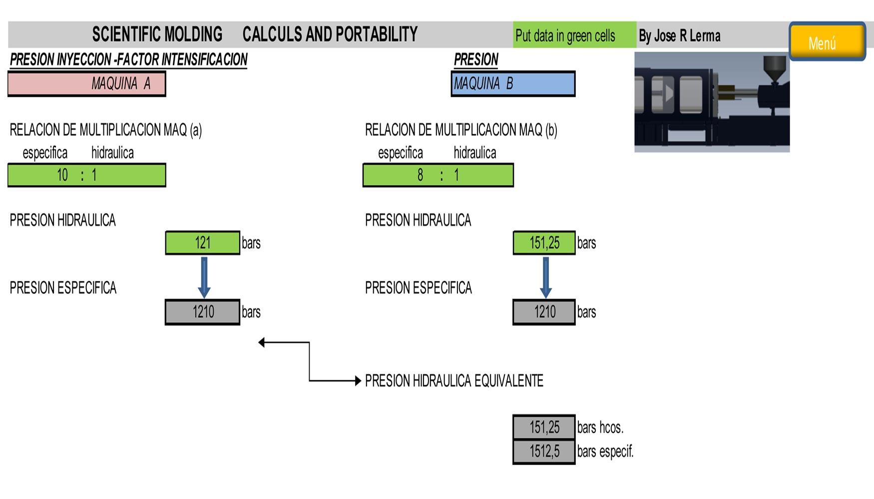 Conceptos que hacen mas fácil la vida en la planta de inyección ...