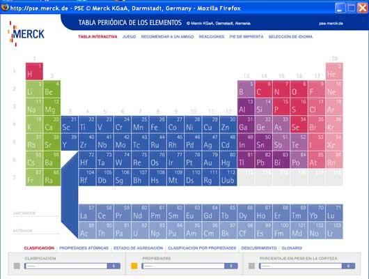 Una tabla peridica interactiva para aprender qumica foto urtaz Images