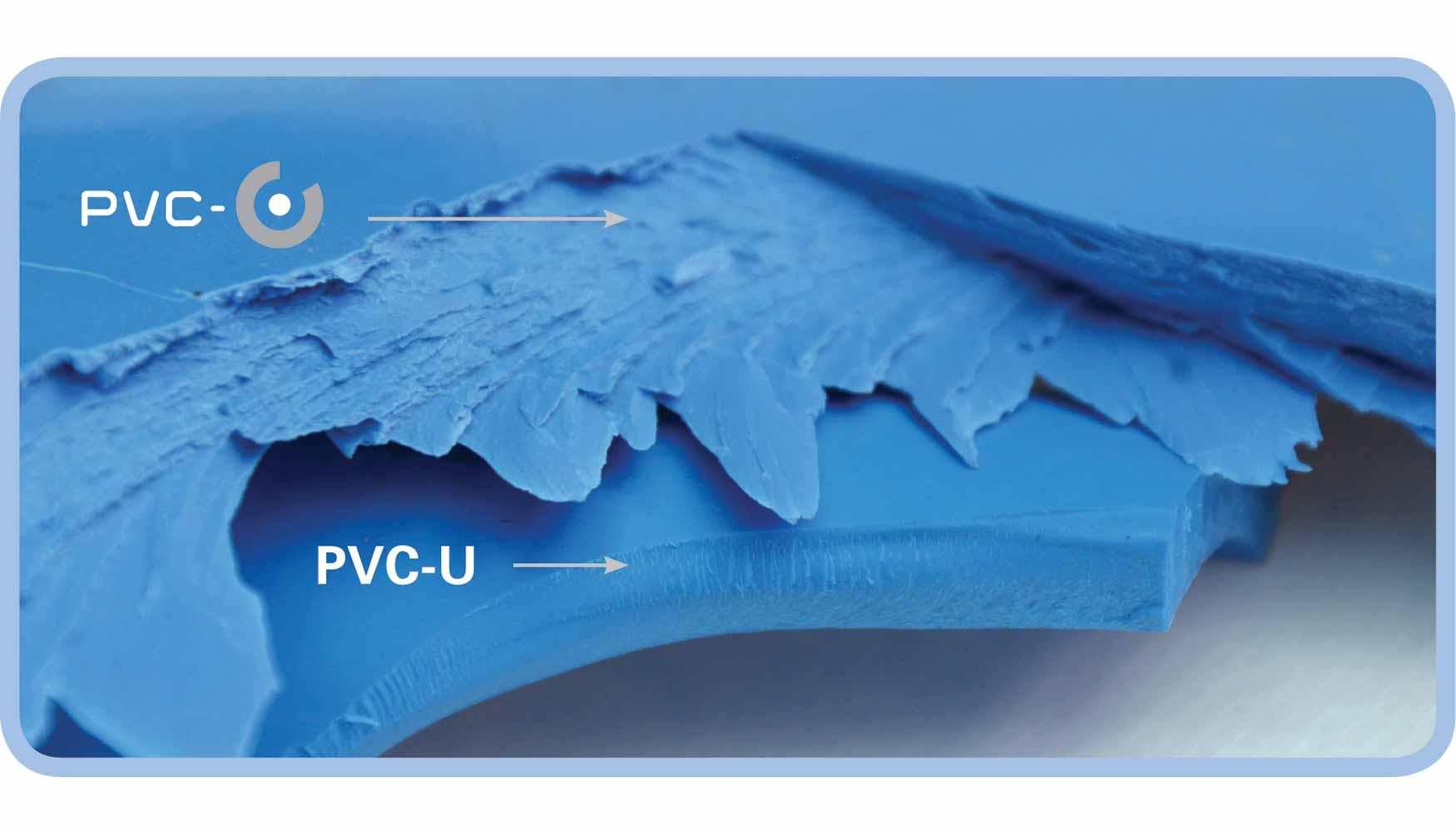 Impacto ambiental de las Tuberías de PVC Orientado TOM - Industria ...