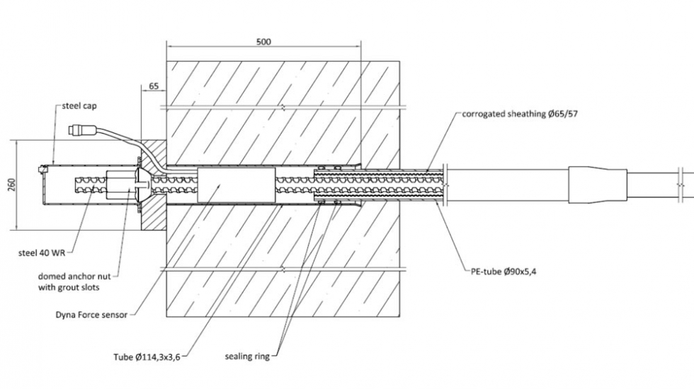 dyna force  sensores elastomagn u00e9ticos para anclajes de