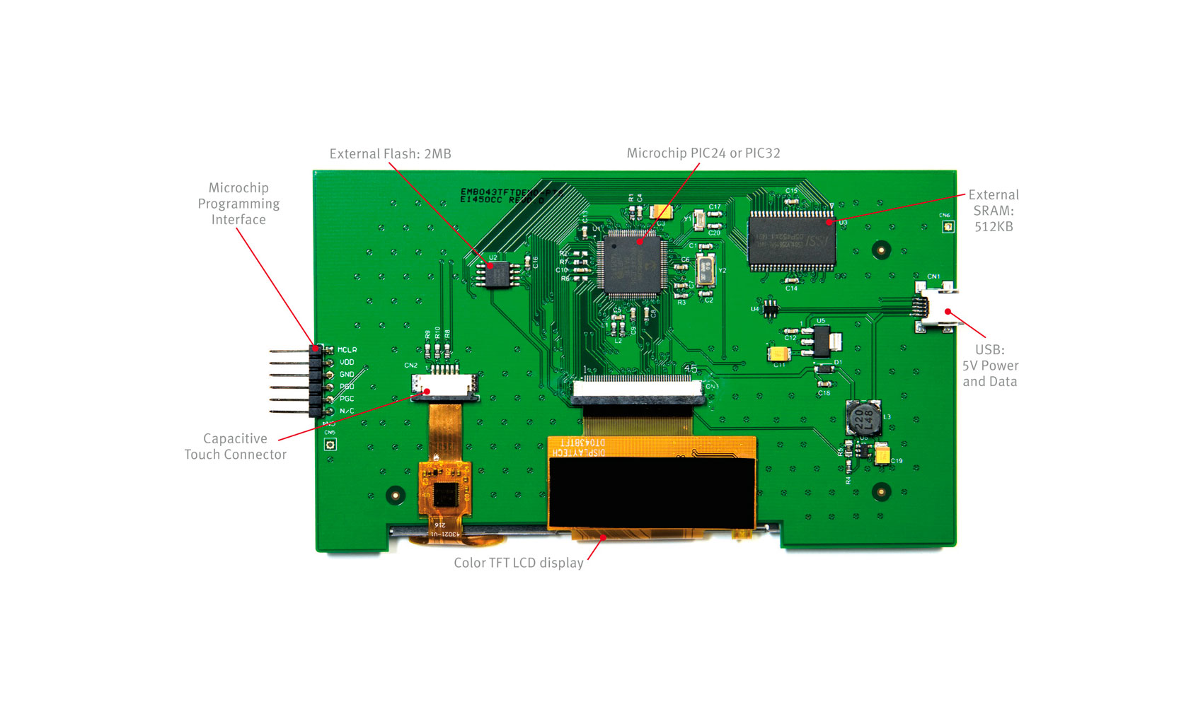 Rutronik presenta displays TFT en embedded world - Electrónica