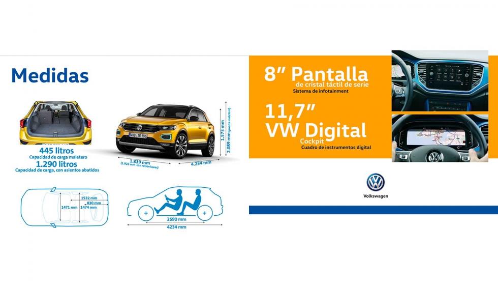 Volkswagen presenta el nuevo T-Roc en Madrid - Automoción