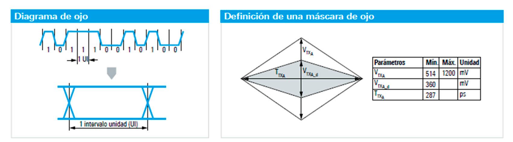 Famoso El Diagrama De Ojo Marcado Modelo - Anatomía de Las ...