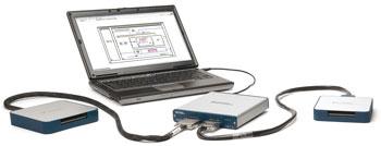 Arquitectura NI LabVIEW RIO con USB Plug and Play incorporado
