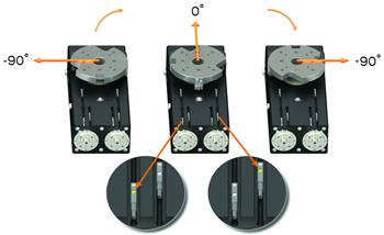 Unidad de giro neumática con posición intermedia detectable