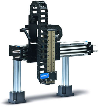 Sistemas modulares de ejes y pórticos