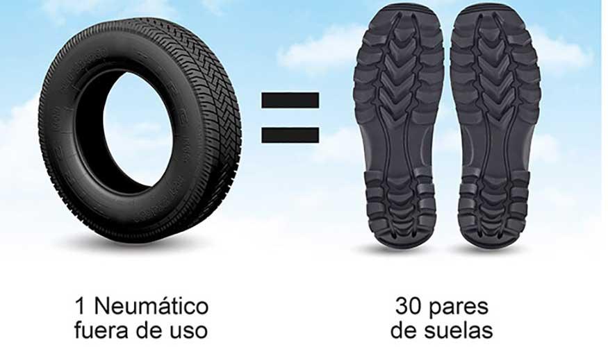 1582c89b0e5 Sabías que se pueden usar neumáticos usados para fabricar suelas de ...