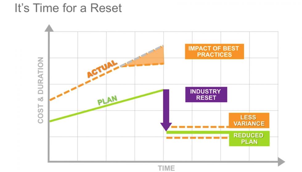 Optimización de operaciones segura y objetivos de producción