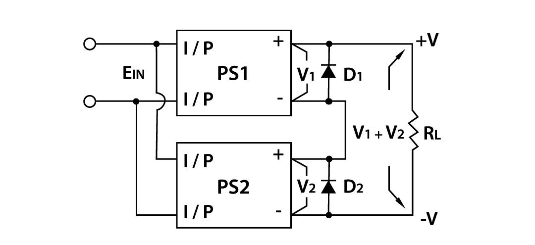 Aplicación de fuentes de alimentación de alta potencia con salida en alta tensión