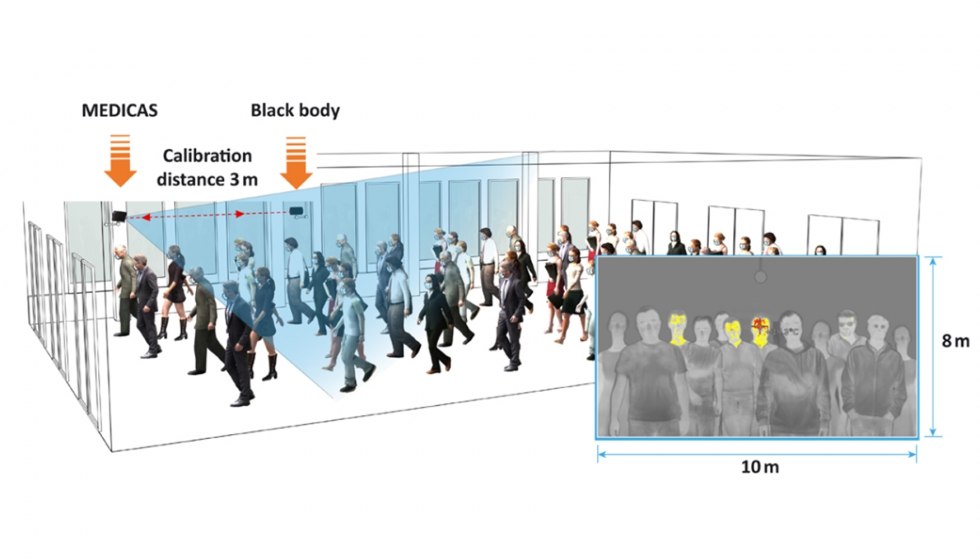 Infaimon suministra un sistema de alta resolución para la detección de fiebre con imagen térmica y visual
