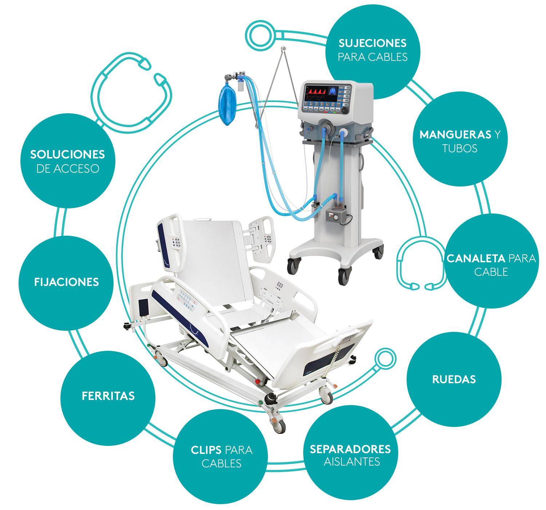 Gama de componentes para la fabricación de camas hospitalarias y respiradores y productos anti-Covid