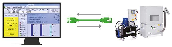 Compactadoras de viruta con software de gestión para 4.0