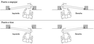 puertas syntesis line cerramientos y ventanas