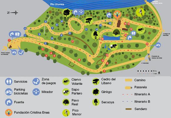 Parque Cristina Enea
