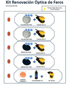 Mirka presenta el kit de renovaci n ptica de faros - Kit de pulido de faros ...