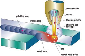 d8b8e5980cdd Hilos tubulares para unión de voestalpine Böhler Welding - Metalmecánica