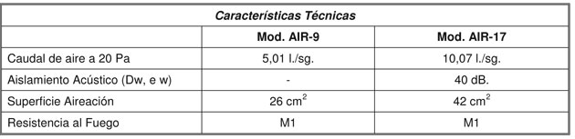 aireador-acofal-numeros