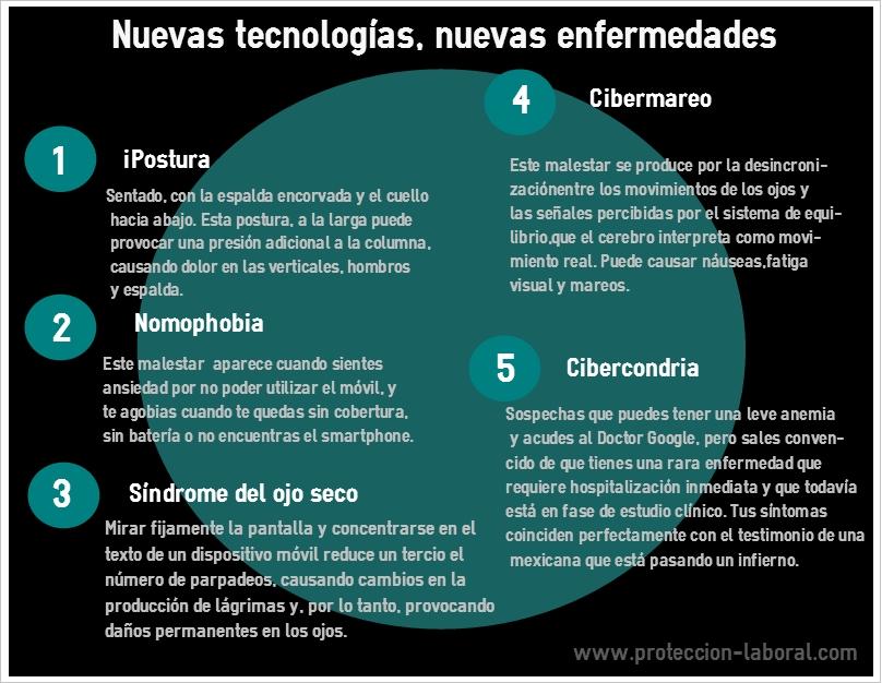 Nuevas tecnologías, nuevas enfermedades